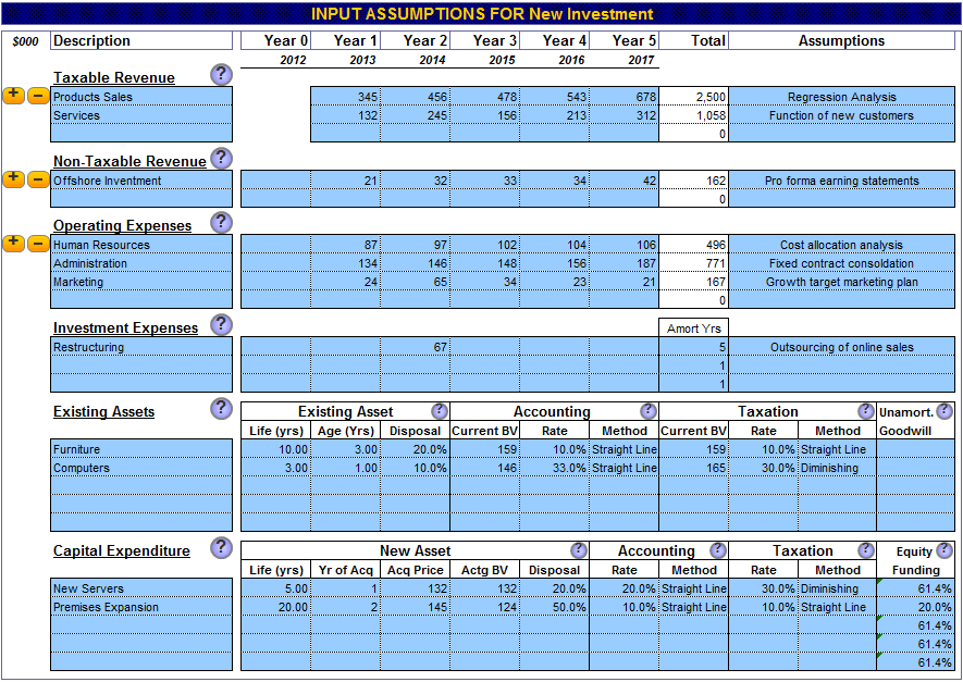 You May Download Shareware Here: BUSINESS VALUATION EXCEL TEMPLATE
