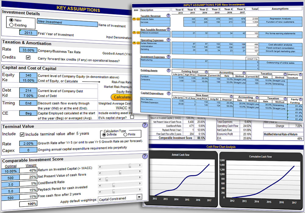 Excel business valuation template fbccfo Image collections