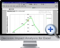 Decision Impact Analysis screenshot