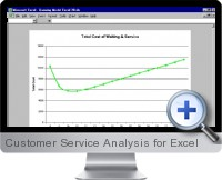Customer Service Analysis screenshot