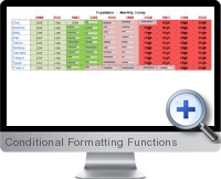 Conditional Formatting Functions screenshot