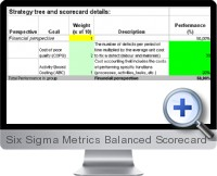 Six Sigma Metrics Balanced Scorecard screenshot