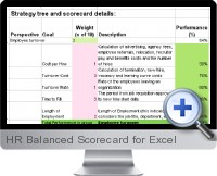 HR Balanced Scorecard screenshot
