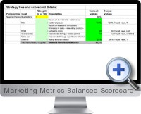 Marketing Metrics Balanced Scorecard screenshot