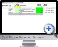 Real Estate Balanced Scorecard screenshot