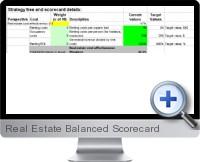 Scorecard thesis on real estate company