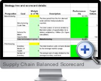 Supply Chain Balanced Scorecard screenshot