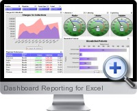 Dashboard Reporting screenshot