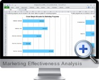 Marketing Effectiveness Analysis screenshot