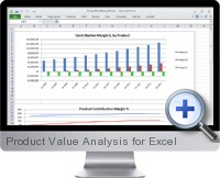 Product Value Analysis screenshot