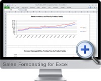 Sales Forecasting screenshot