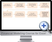 Financial Modeling Course screenshot