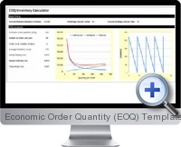 Economic Order Quantity (EOQ) Template screenshot