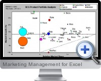 Marketing Management screenshot