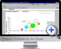 Product Profitability screenshot